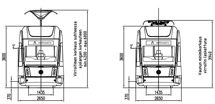 Kuva 12.1 b) Smart Artic X34 raitiovaunun päämitat
