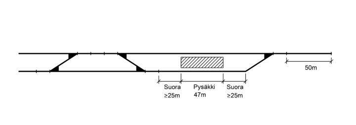 <br>Kuva 4.6.4 a) VE1: Ensisijainen vaihtoehto. Pysäkin edessä kaksi raiteenvaihtopaikkaa ja pysäkin takana kääntöraide