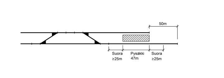 Kuva 4.6.4 b) VE2: Kuten VE1, mutta käytetään, jos pysäkin taakse ei mahdu kääntöraidetta
