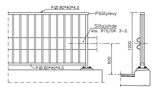 Kuva 9.4.1 c) R15/DK 3-1...2 suunnitelmien mukainen kevyen liikenteen sillan kaide.